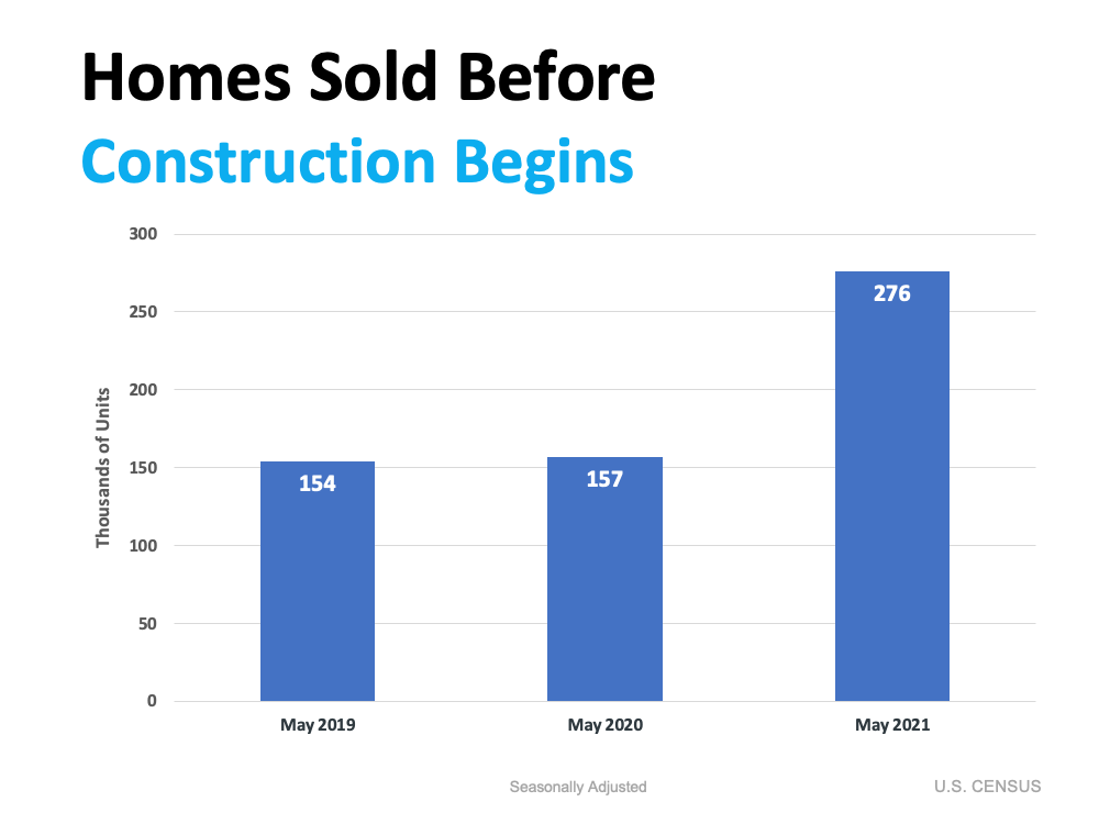 Home Builders Ramp Up Construction Based on Demand | Simplifying the Market